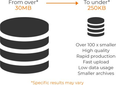 speed-and-compression